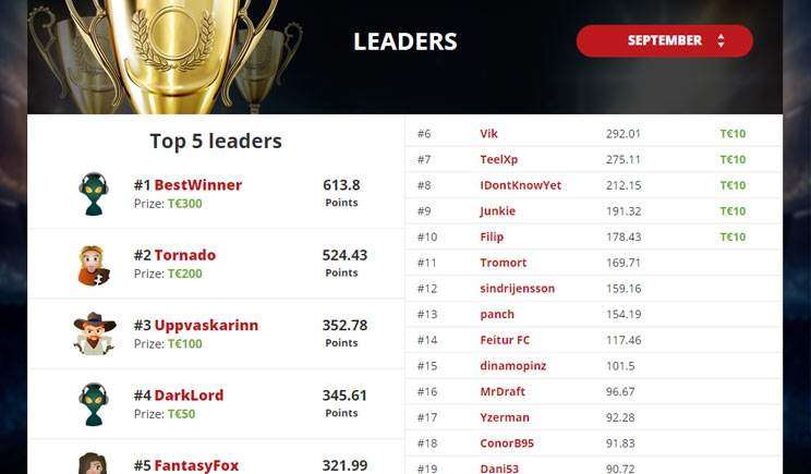 fanament-leader-board-tablitsa