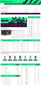 fantasy football premier league Домашняя страница